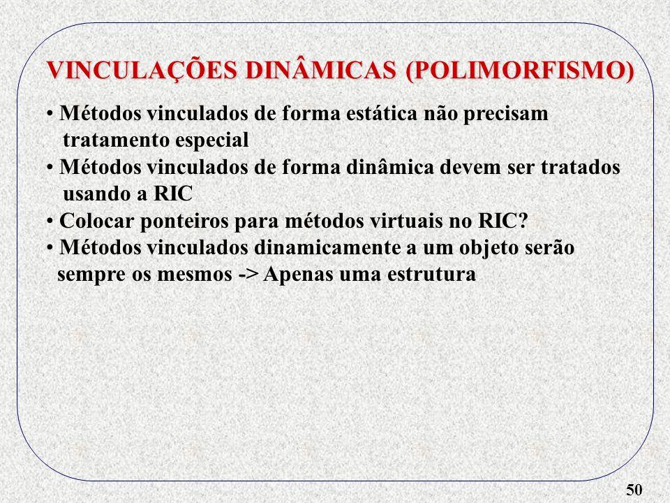 50 VINCULAÇÕES DINÂMICAS (POLIMORFISMO) Métodos vinculados de forma estática não precisam tratamento especial Métodos vinculados de forma dinâmica dev