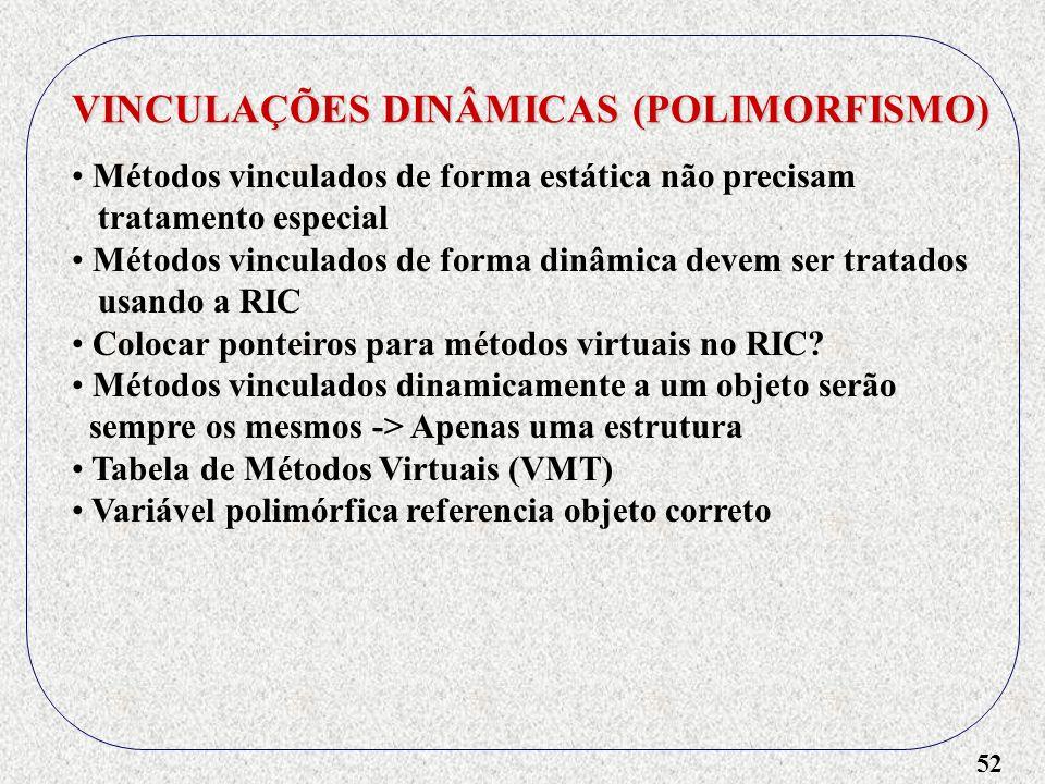 52 VINCULAÇÕES DINÂMICAS (POLIMORFISMO) Métodos vinculados de forma estática não precisam tratamento especial Métodos vinculados de forma dinâmica dev
