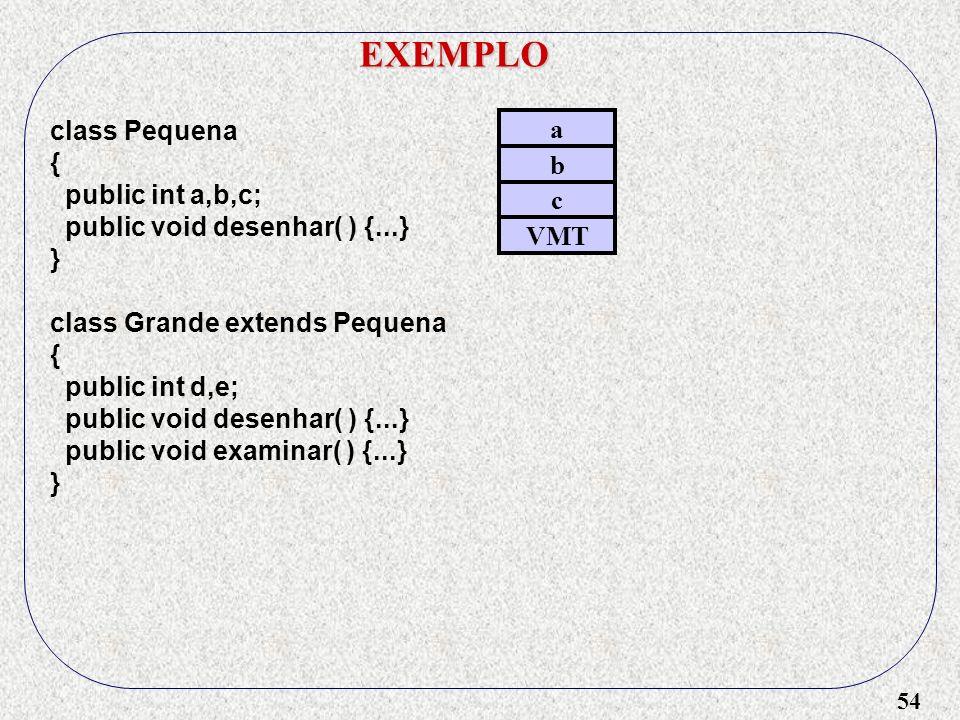 54 EXEMPLO class Pequena { public int a,b,c; public void desenhar( ) {...} } class Grande extends Pequena { public int d,e; public void desenhar( ) {.