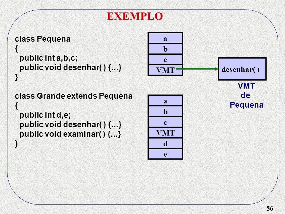56 EXEMPLO class Pequena { public int a,b,c; public void desenhar( ) {...} } class Grande extends Pequena { public int d,e; public void desenhar( ) {.