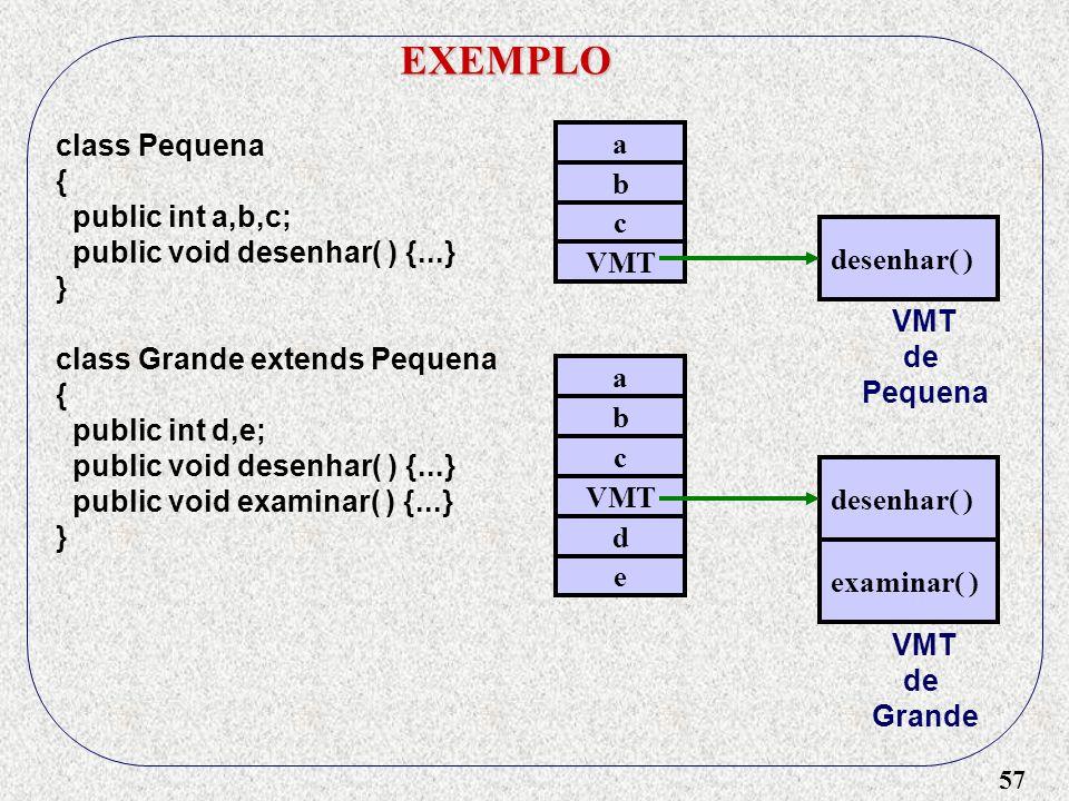 57 EXEMPLO class Pequena { public int a,b,c; public void desenhar( ) {...} } class Grande extends Pequena { public int d,e; public void desenhar( ) {.