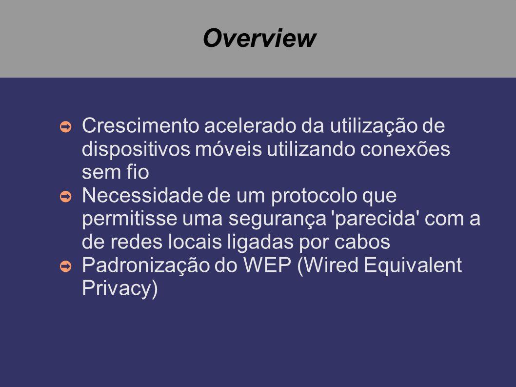 Autenticação Open System O sistema é aberto e todos tem acesso a ele de maneira irrestrita As informações transitadas na rede podem ser vistas por todos Shared Key Utiliza o protocolo WEP Ambas estações (requisitante e autenticadora) devem compartilhar uma chave secreta