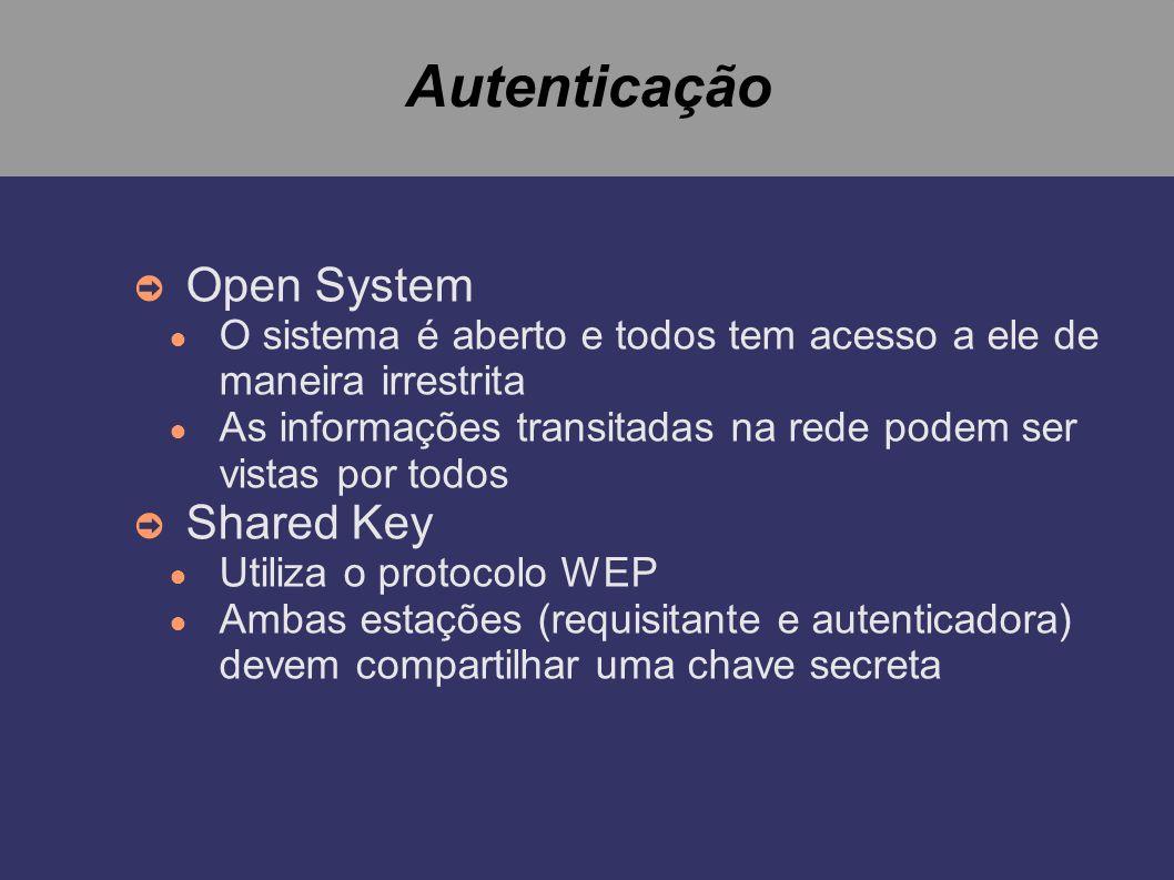 Autenticação Open System O sistema é aberto e todos tem acesso a ele de maneira irrestrita As informações transitadas na rede podem ser vistas por tod