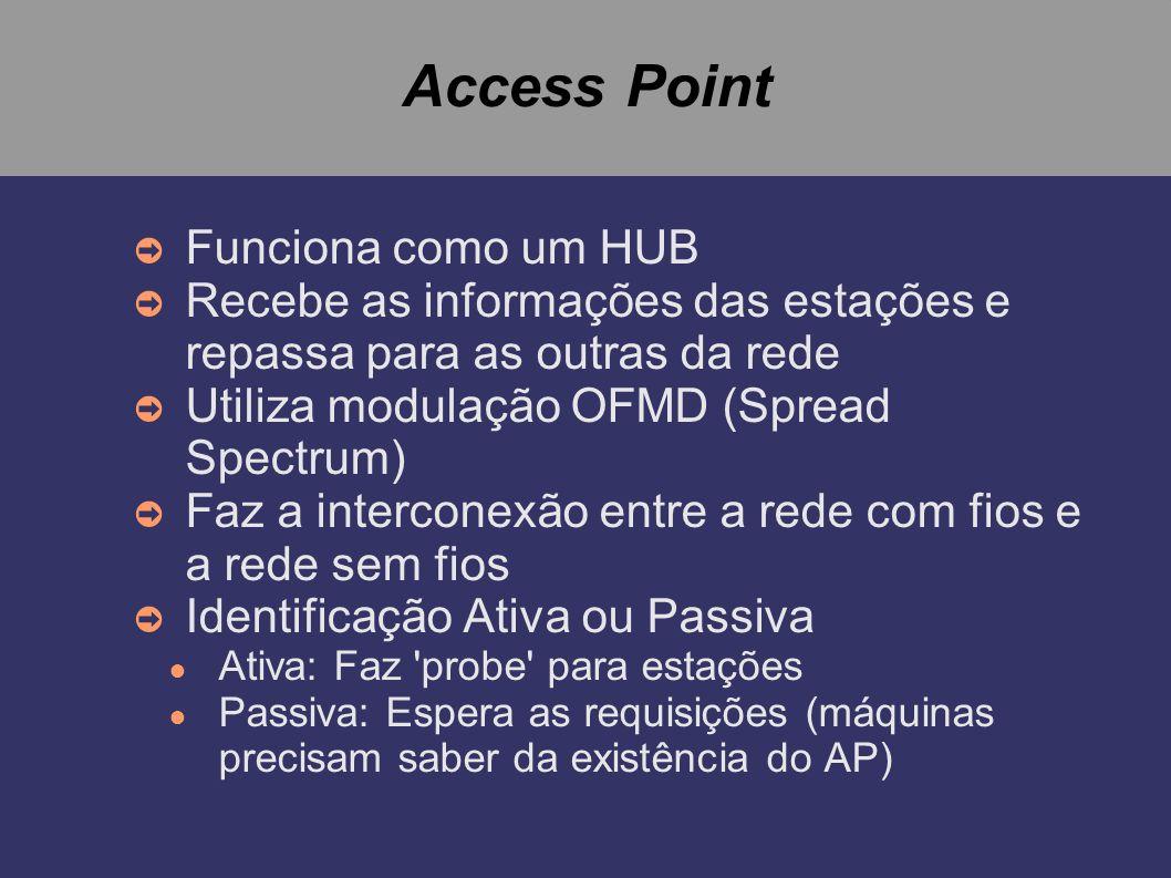 Access Point Funciona como um HUB Recebe as informações das estações e repassa para as outras da rede Utiliza modulação OFMD (Spread Spectrum) Faz a i