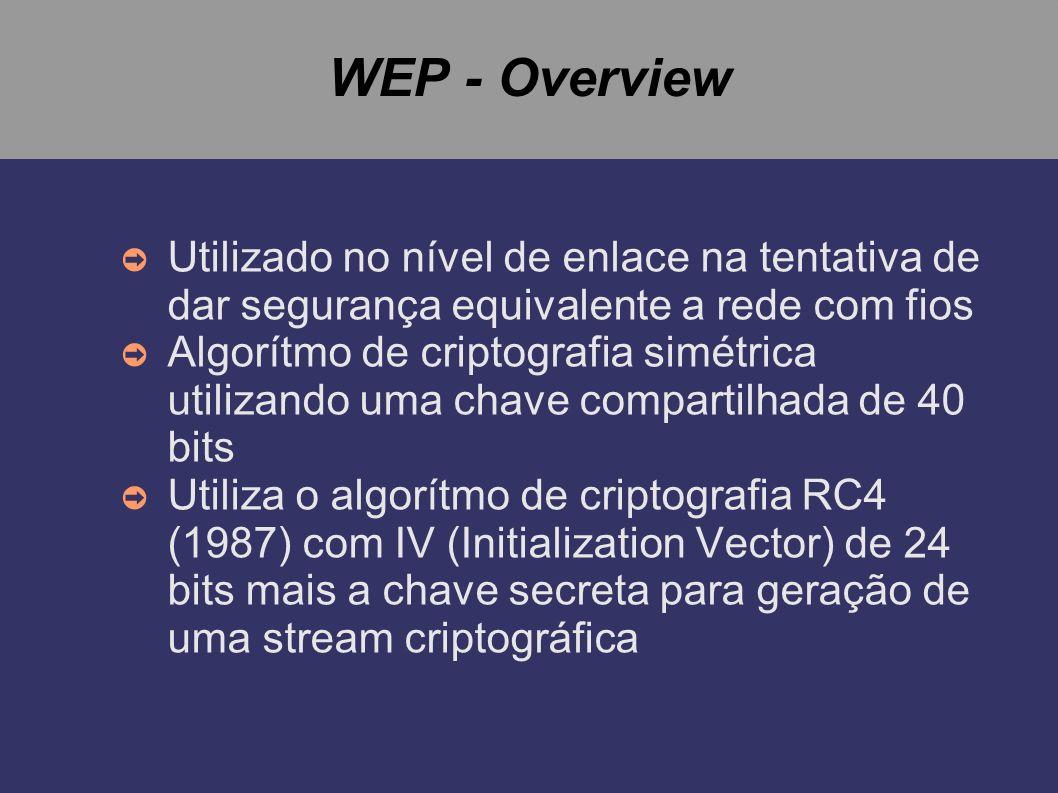 WEP - Overview Utilizado no nível de enlace na tentativa de dar segurança equivalente a rede com fios Algorítmo de criptografia simétrica utilizando u