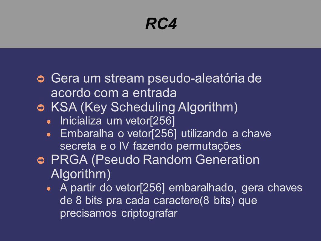 RC4 Gera um stream pseudo-aleatória de acordo com a entrada KSA (Key Scheduling Algorithm) Inicializa um vetor[256] Embaralha o vetor[256] utilizando