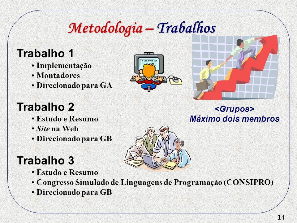 14 Metodologia – Trabalhos Trabalho 1 Implementação Montadores Direcionado para GA Trabalho 2 Estudo e Resumo Site na Web Direcionado para GB Trabalho