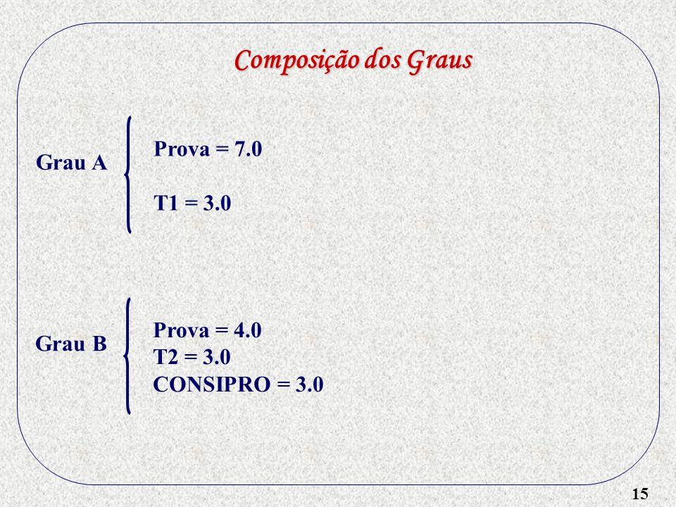 15 Composição dos Graus Grau A Prova = 7.0 T1 = 3.0 Grau B Prova = 4.0 T2 = 3.0 CONSIPRO = 3.0
