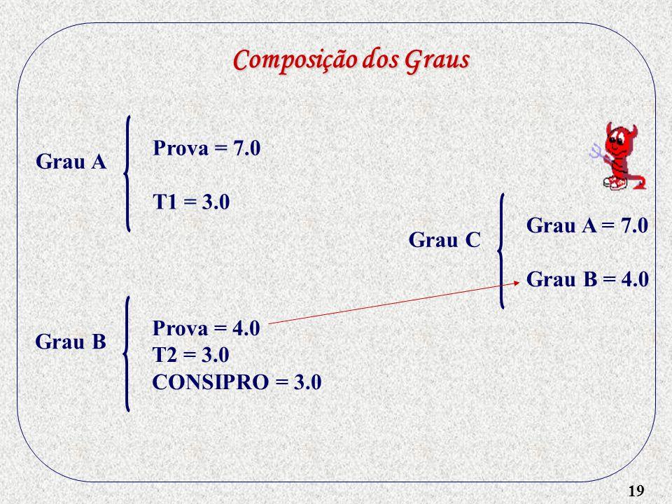 19 Composição dos Graus Grau A Prova = 7.0 T1 = 3.0 Grau B Prova = 4.0 T2 = 3.0 CONSIPRO = 3.0 Grau C Grau A = 7.0 Grau B = 4.0