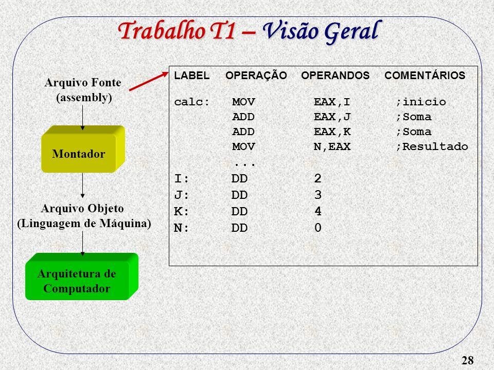 28 Montador Arquivo Fonte (assembly) Arquivo Objeto (Linguagem de Máquina) LABEL OPERAÇÃO OPERANDOS COMENTÁRIOS calc: MOV EAX,I ;inicio ADD EAX,J ;Som