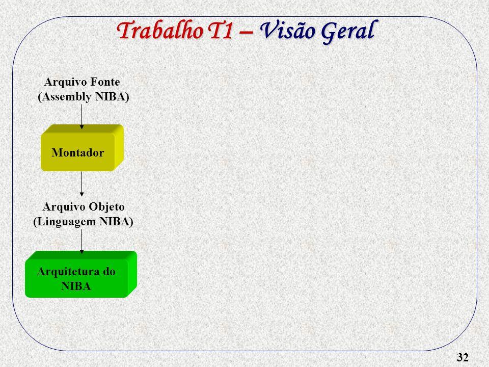 32 Arquitetura do NIBA Montador Arquivo Fonte (Assembly NIBA) Arquivo Objeto (Linguagem NIBA) Trabalho T1 – Visão Geral