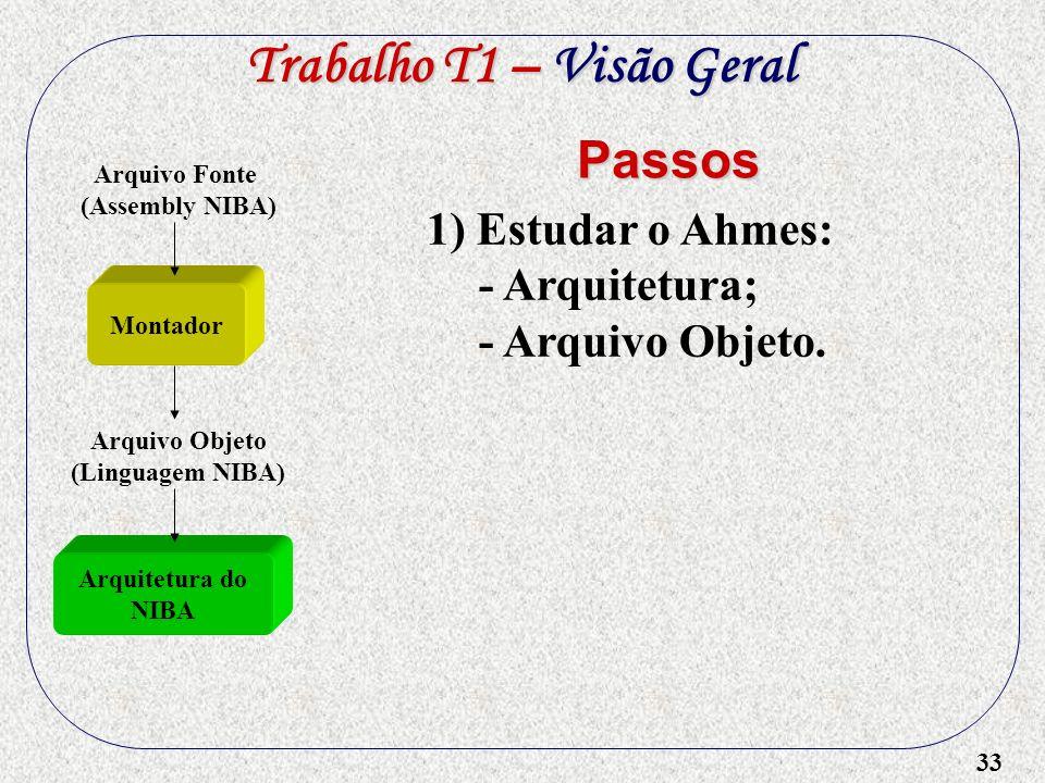 33 1) Estudar o Ahmes: - Arquitetura; - Arquivo Objeto. Passos Trabalho T1 – Visão Geral Arquitetura do NIBA Montador Arquivo Fonte (Assembly NIBA) Ar