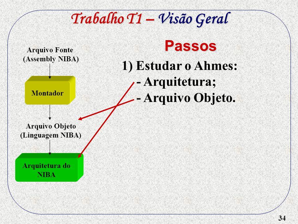 34 Arquitetura do NIBA 1) Estudar o Ahmes: - Arquitetura; - Arquivo Objeto. Passos Trabalho T1 – Visão Geral Montador Arquivo Fonte (Assembly NIBA) Ar