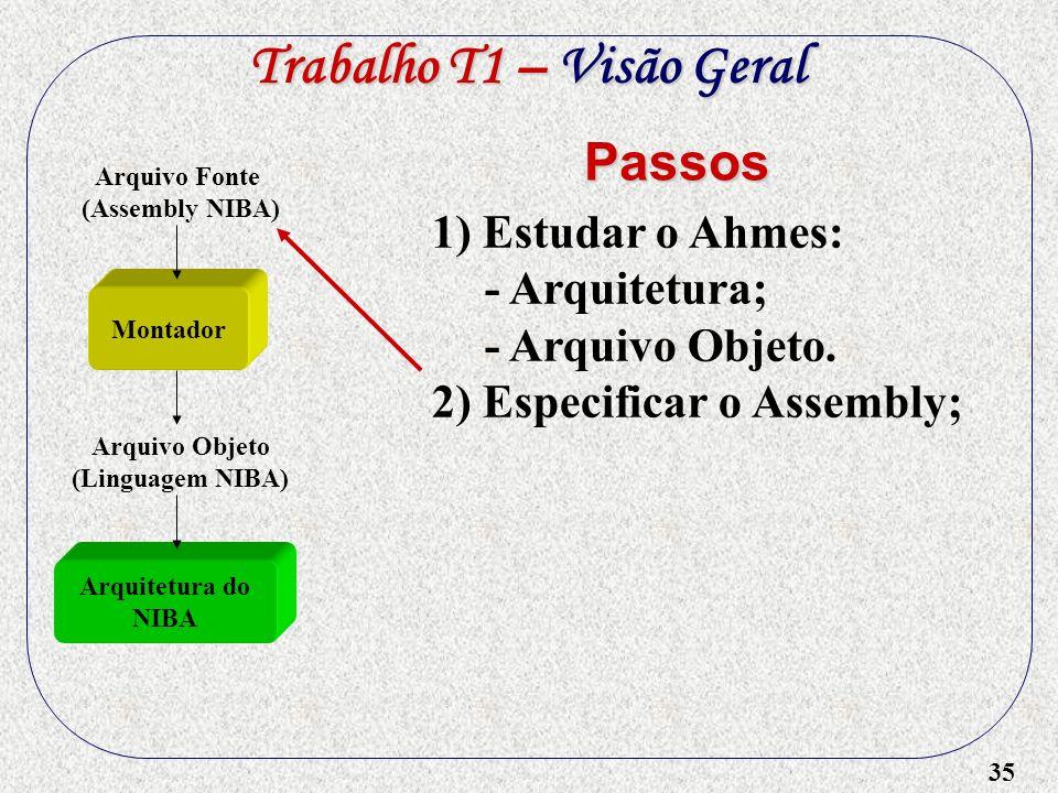 35 1) Estudar o Ahmes: - Arquitetura; - Arquivo Objeto. 2) Especificar o Assembly; Passos Trabalho T1 – Visão Geral Arquitetura do NIBA Montador Arqui