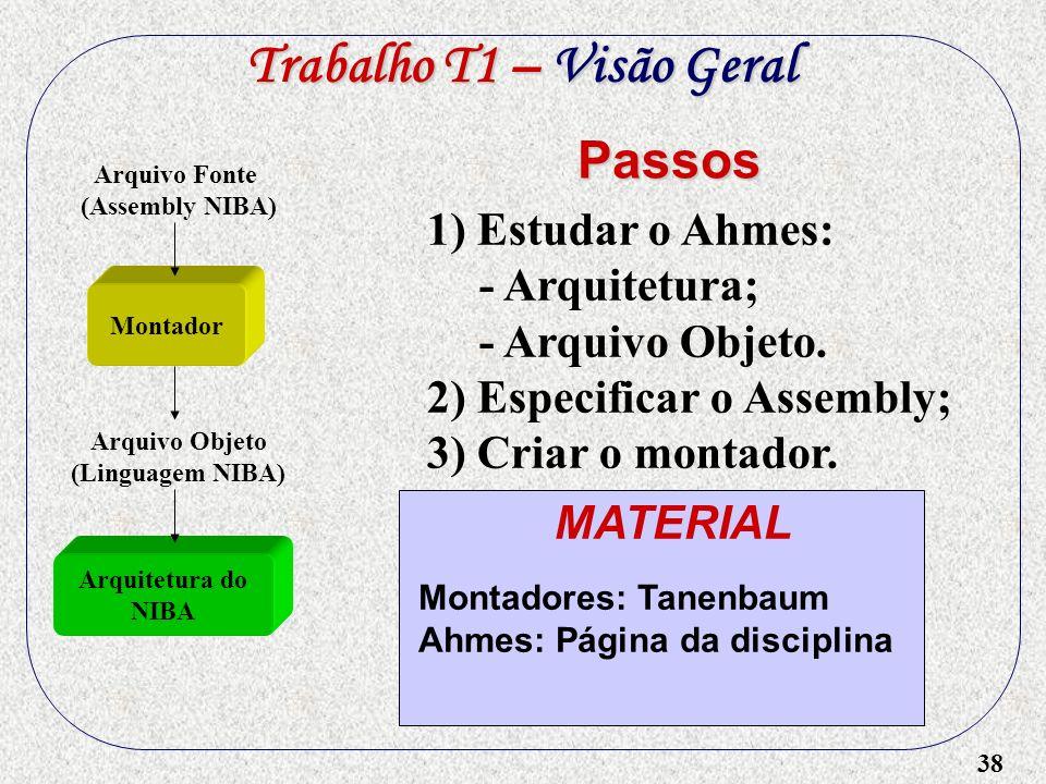 38 1) Estudar o Ahmes: - Arquitetura; - Arquivo Objeto. 2) Especificar o Assembly; 3) Criar o montador. Passos Funcionamento MATERIAL Montadores: Tane