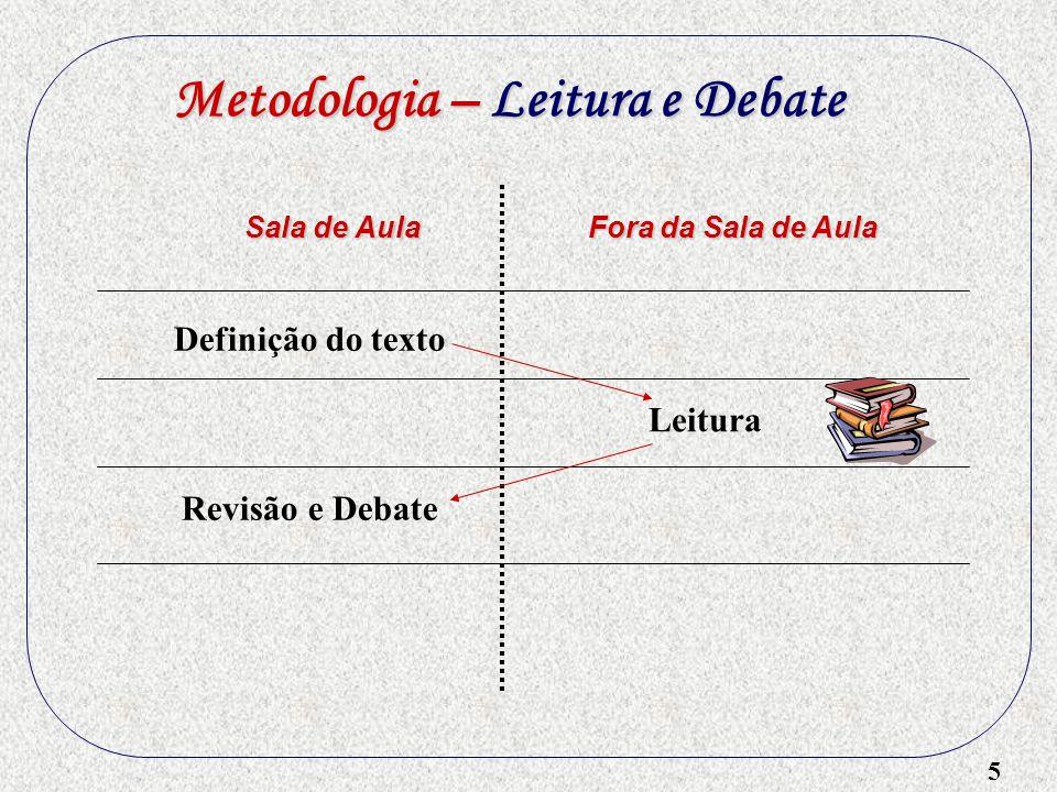 5 Metodologia – Leitura e Debate Definição do texto Revisão e Debate Sala de Aula Fora da Sala de Aula Leitura
