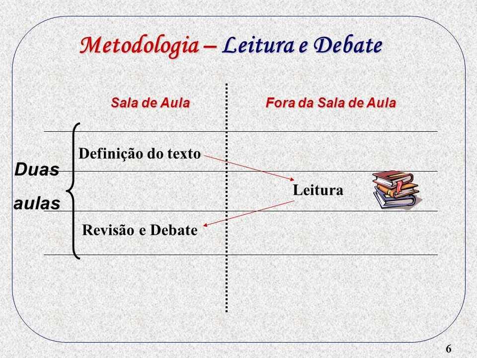 6 Metodologia – Leitura e Debate Definição do texto Revisão e Debate Sala de Aula Fora da Sala de Aula Leitura Duas aulas