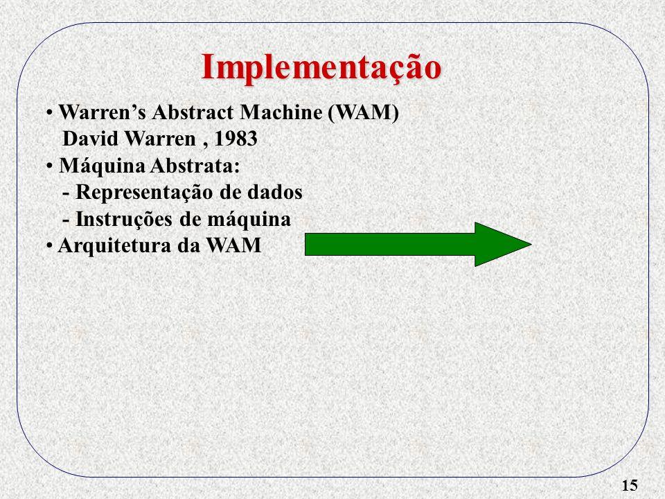 15 Implementação Warrens Abstract Machine (WAM) David Warren, 1983 Máquina Abstrata: - Representação de dados - Instruções de máquina Arquitetura da W