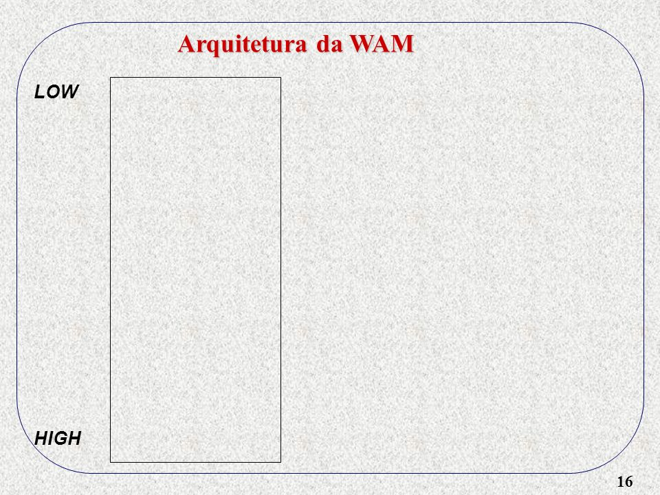 16 Arquitetura da WAM LOW HIGH