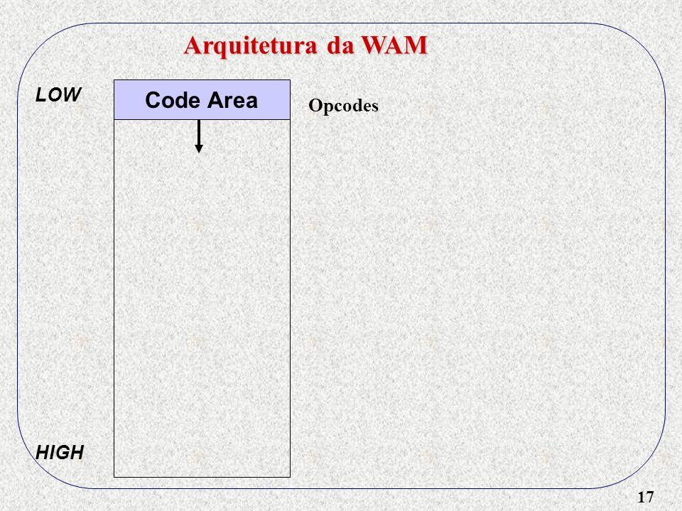 17 Arquitetura da WAM Code Area LOW HIGH Opcodes