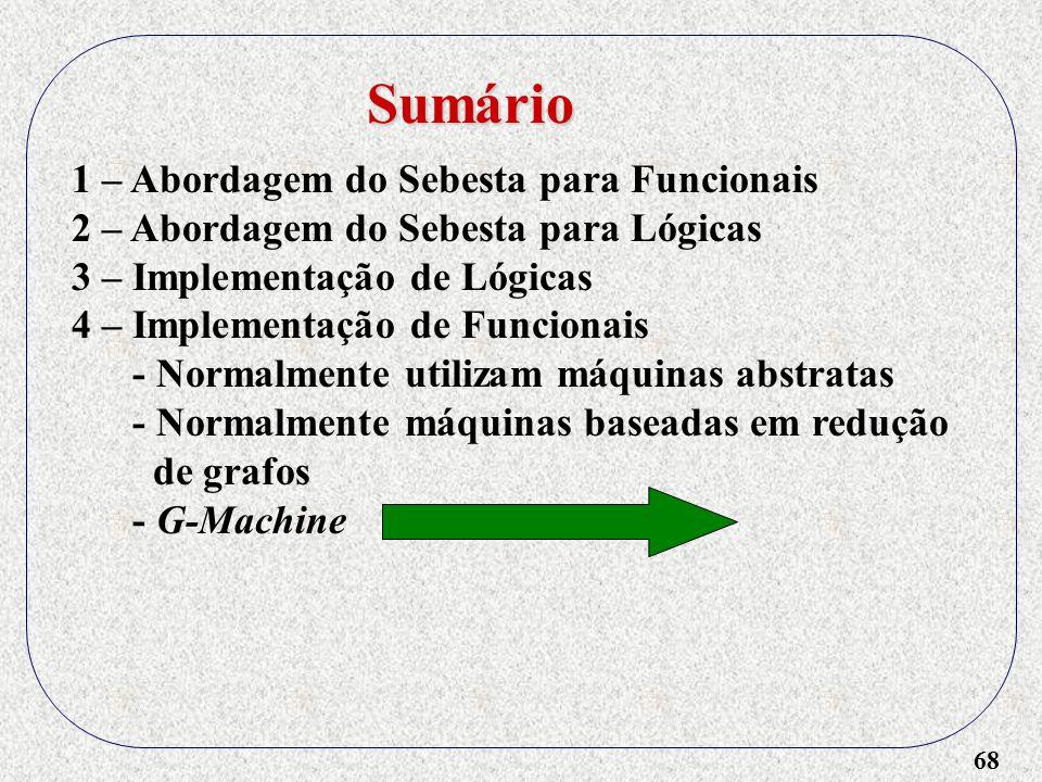 68 1 – Abordagem do Sebesta para Funcionais 2 – Abordagem do Sebesta para Lógicas 3 – Implementação de Lógicas 4 – Implementação de Funcionais - Normalmente utilizam máquinas abstratas - Normalmente máquinas baseadas em redução de grafos - G-Machine Sumário