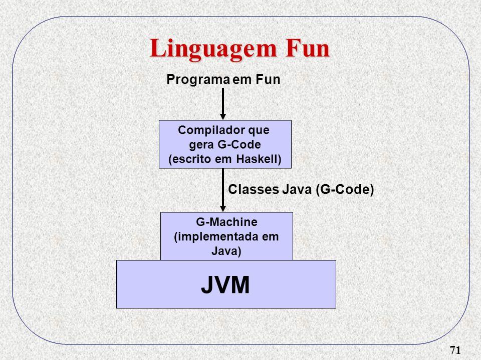 71 Linguagem Fun Compilador que gera G-Code (escrito em Haskell) G-Machine (implementada em Java) Programa em Fun Classes Java (G-Code) JVM