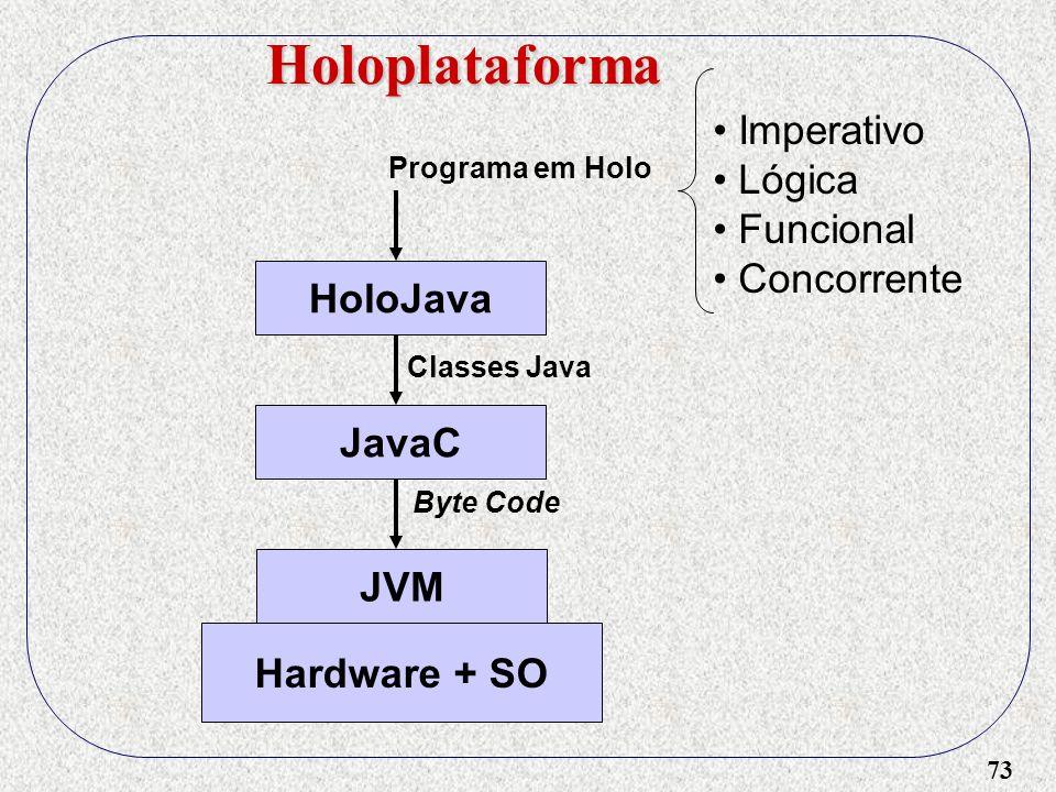 73 Holoplataforma HoloJava Programa em Holo Classes Java JavaC Byte Code JVM Hardware + SO Imperativo Lógica Funcional Concorrente