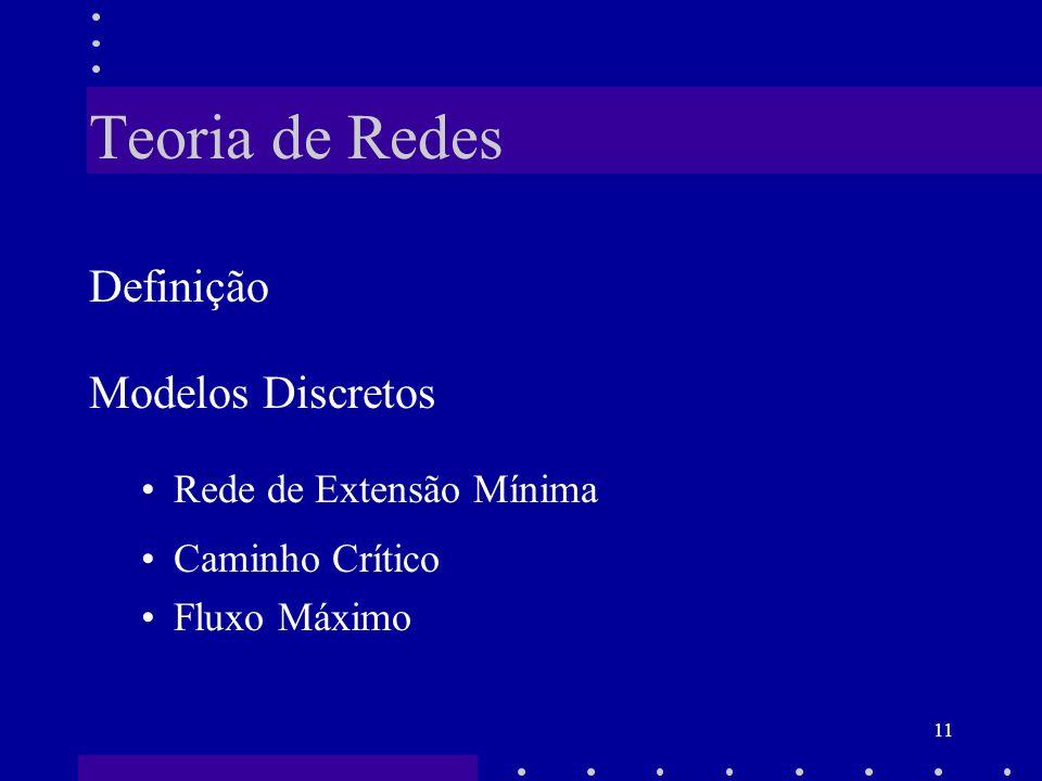 11 Teoria de Redes Definição Modelos Discretos Rede de Extensão Mínima Caminho Crítico Fluxo Máximo