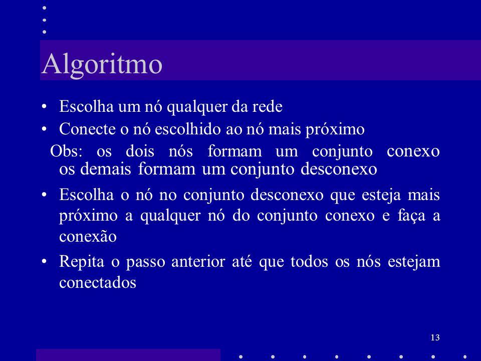 13 Algoritmo Escolha um nó qualquer da rede Conecte o nó escolhido ao nó mais próximo Obs: os dois nós formam um conjunto conexo os demais formam um c