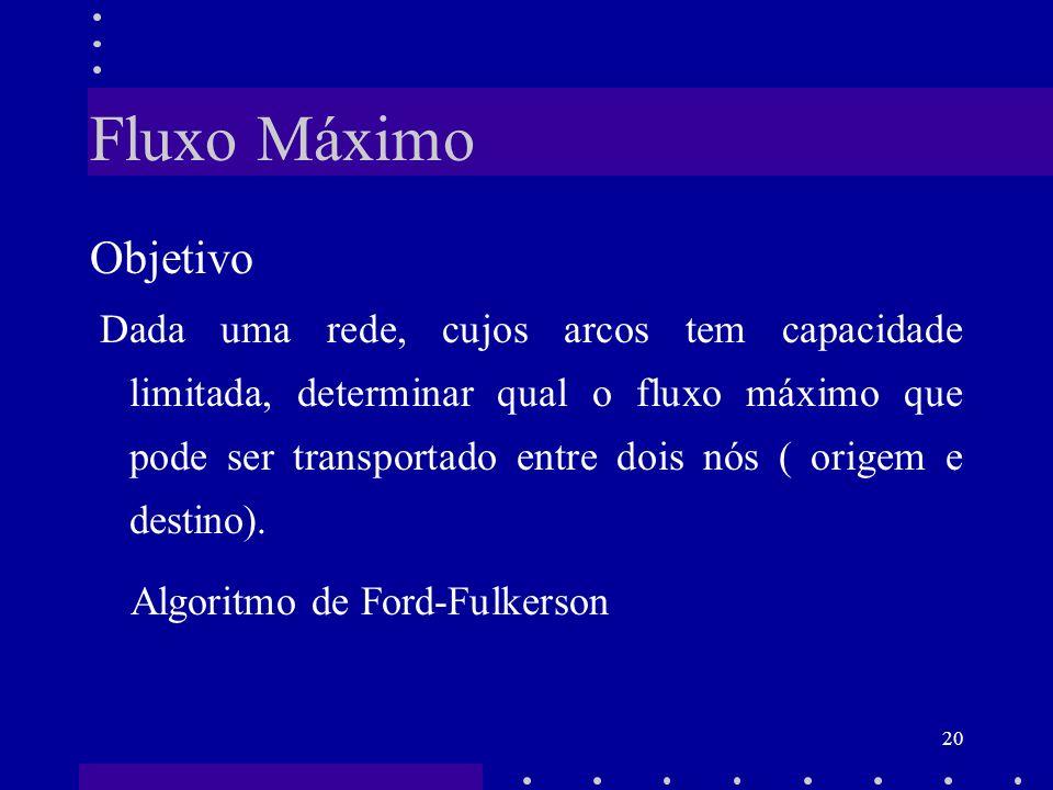 20 Fluxo Máximo Objetivo Dada uma rede, cujos arcos tem capacidade limitada, determinar qual o fluxo máximo que pode ser transportado entre dois nós (