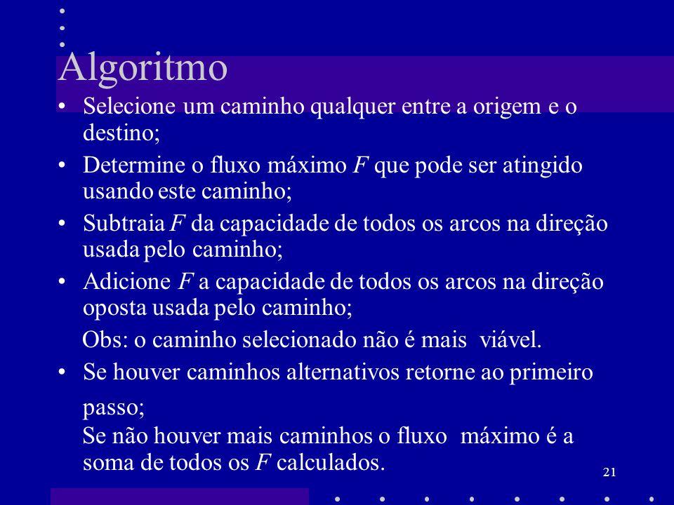 21 Algoritmo Selecione um caminho qualquer entre a origem e o destino; Determine o fluxo máximo F que pode ser atingido usando este caminho; Subtraia
