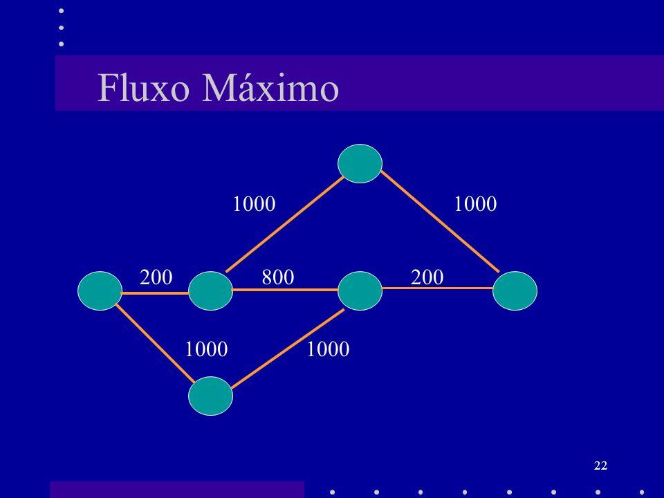 22 Fluxo Máximo 1000 1000 200 800 200 1000 1000