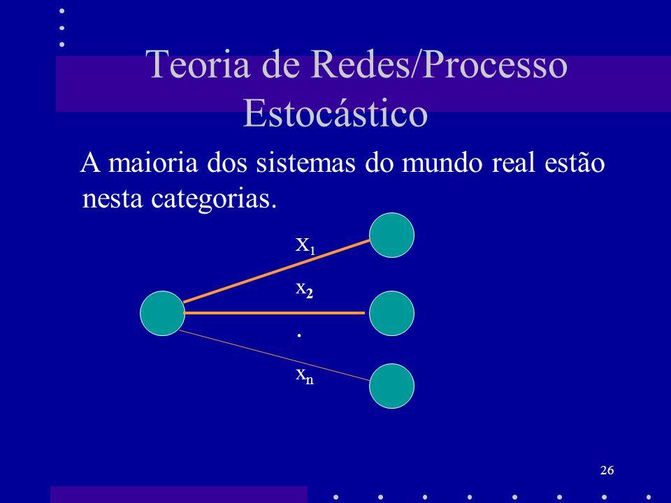 26 Teoria de Redes/Processo Estocástico A maioria dos sistemas do mundo real estão nesta categorias. X 1 x 2. x n