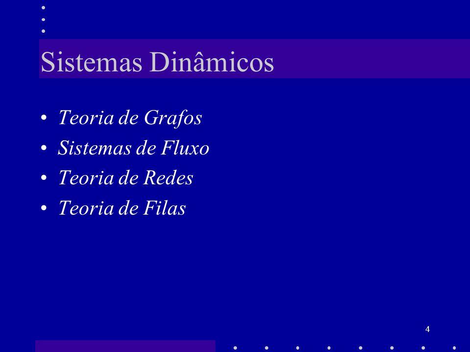 4 Teoria de Grafos Sistemas de Fluxo Teoria de Redes Teoria de Filas Sistemas Dinâmicos