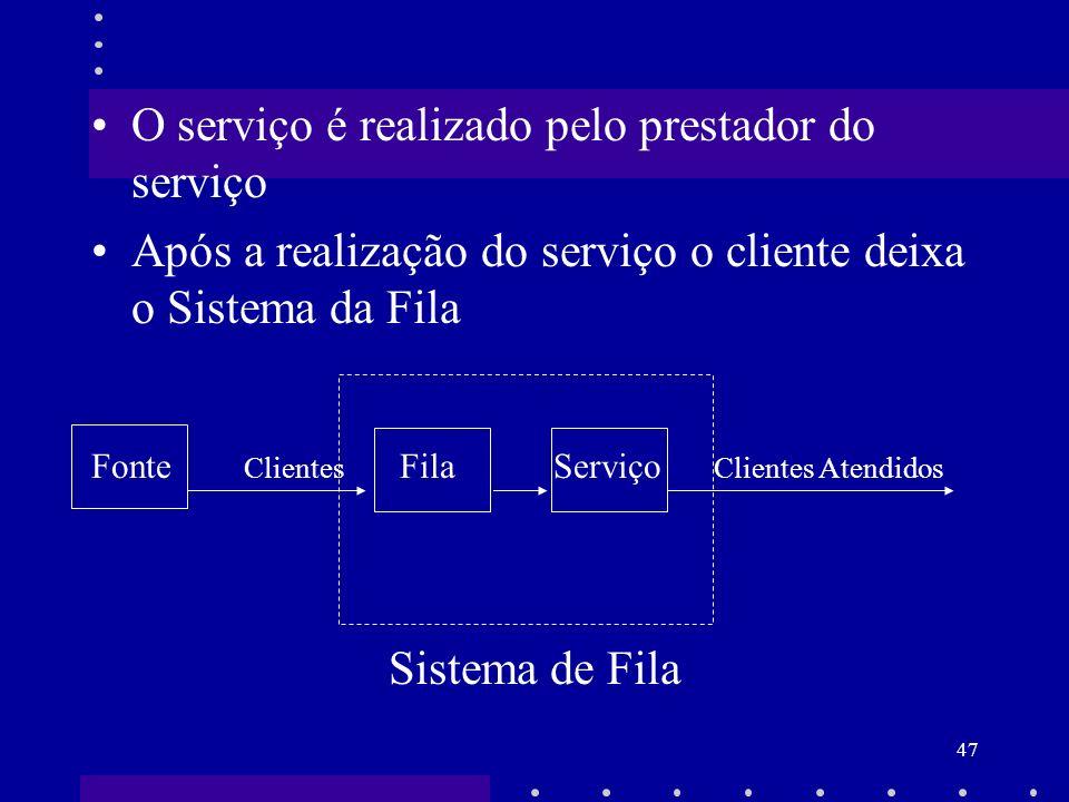47 O serviço é realizado pelo prestador do serviço Após a realização do serviço o cliente deixa o Sistema da Fila Fonte Clientes Fila Serviço Clientes