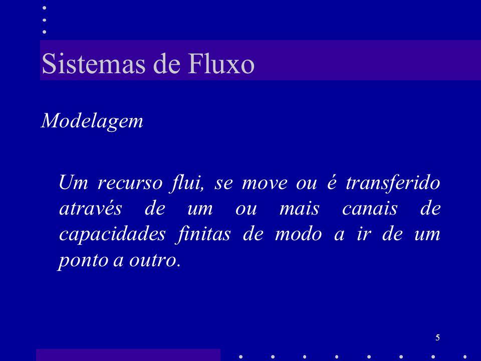 5 Modelagem Um recurso flui, se move ou é transferido através de um ou mais canais de capacidades finitas de modo a ir de um ponto a outro. Sistemas d
