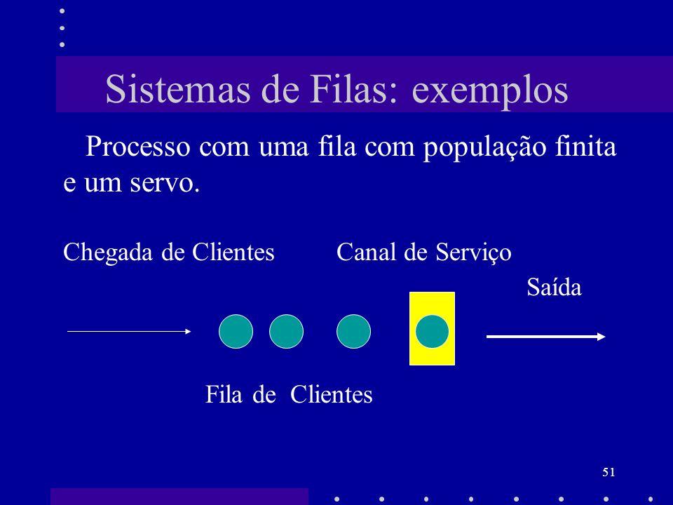 51 Sistemas de Filas: exemplos Processo com uma fila com população finita e um servo. Chegada de Clientes Canal de Serviço Saída Fila de Clientes