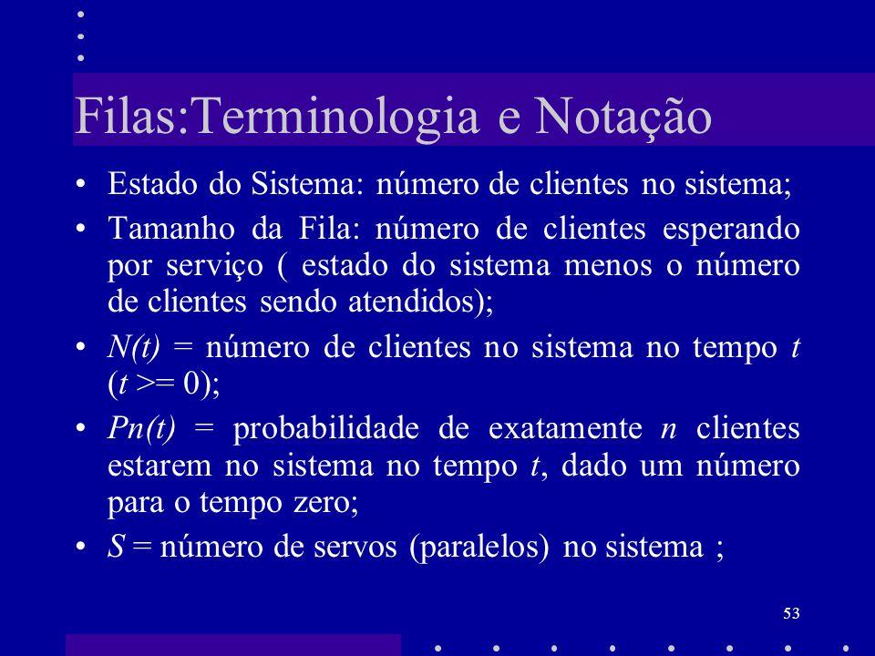 53 Filas:Terminologia e Notação Estado do Sistema: número de clientes no sistema; Tamanho da Fila: número de clientes esperando por serviço ( estado d