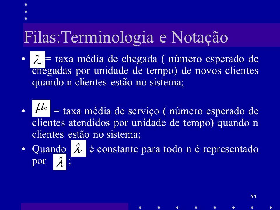 54 Filas:Terminologia e Notação = taxa média de chegada ( número esperado de chegadas por unidade de tempo) de novos clientes quando n clientes estão