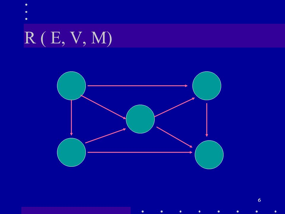 6 R ( E, V, M)