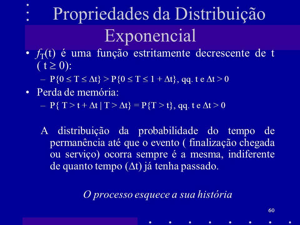 60 Propriedades da Distribuição Exponencial f T (t) é uma função estritamente decrescente de t ( t 0): –P{0 T t} > P{0 T 1 + t}, qq. t e t > 0 Perda d