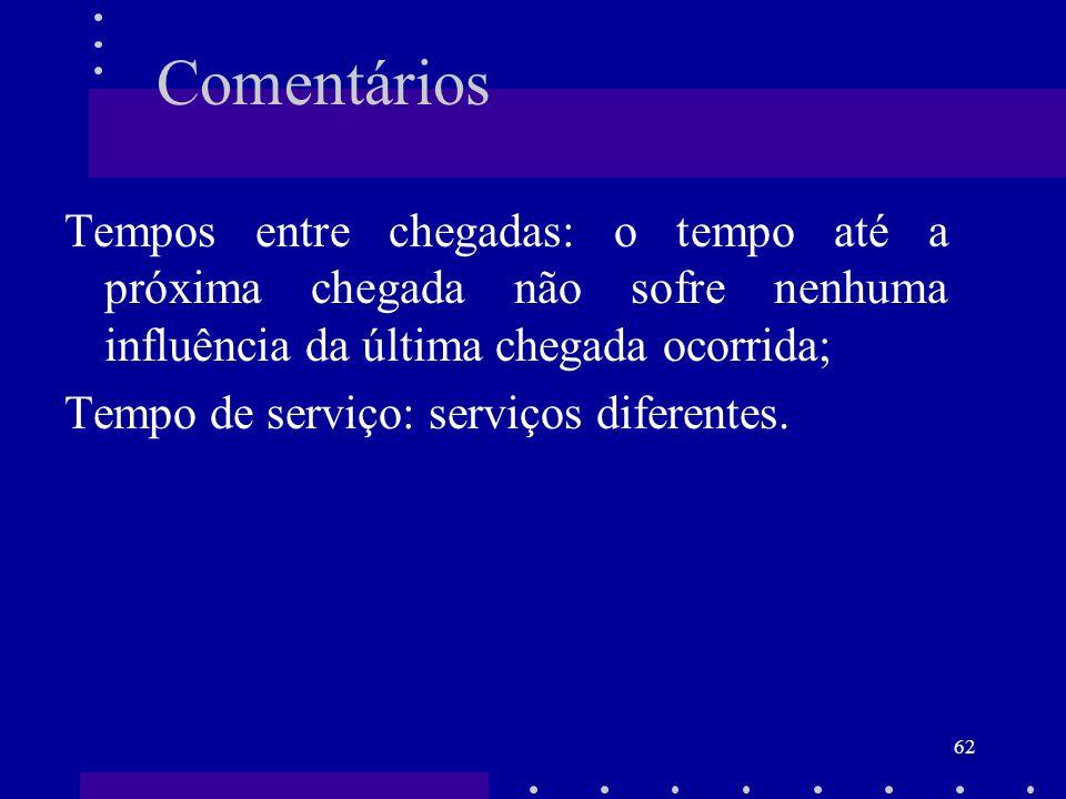 62 Comentários Tempos entre chegadas: o tempo até a próxima chegada não sofre nenhuma influência da última chegada ocorrida; Tempo de serviço: serviço