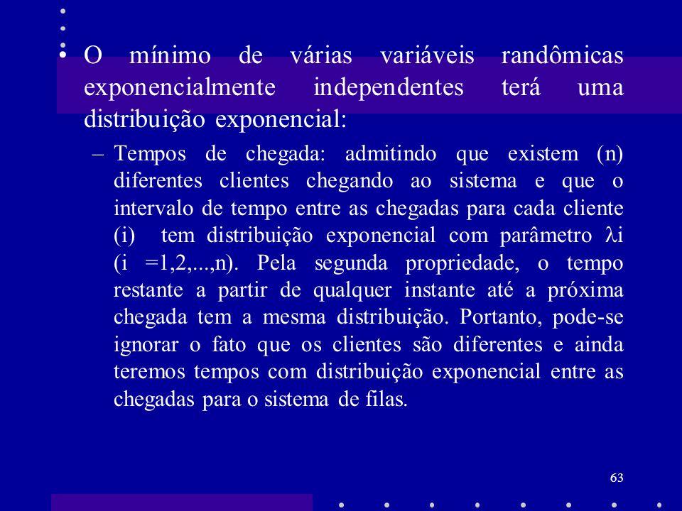 63 O mínimo de várias variáveis randômicas exponencialmente independentes terá uma distribuição exponencial: –Tempos de chegada: admitindo que existem