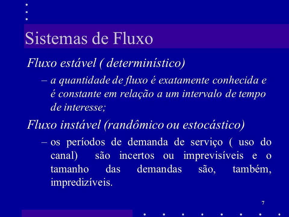 7 Fluxo estável ( determinístico) –a quantidade de fluxo é exatamente conhecida e é constante em relação a um intervalo de tempo de interesse; Fluxo i