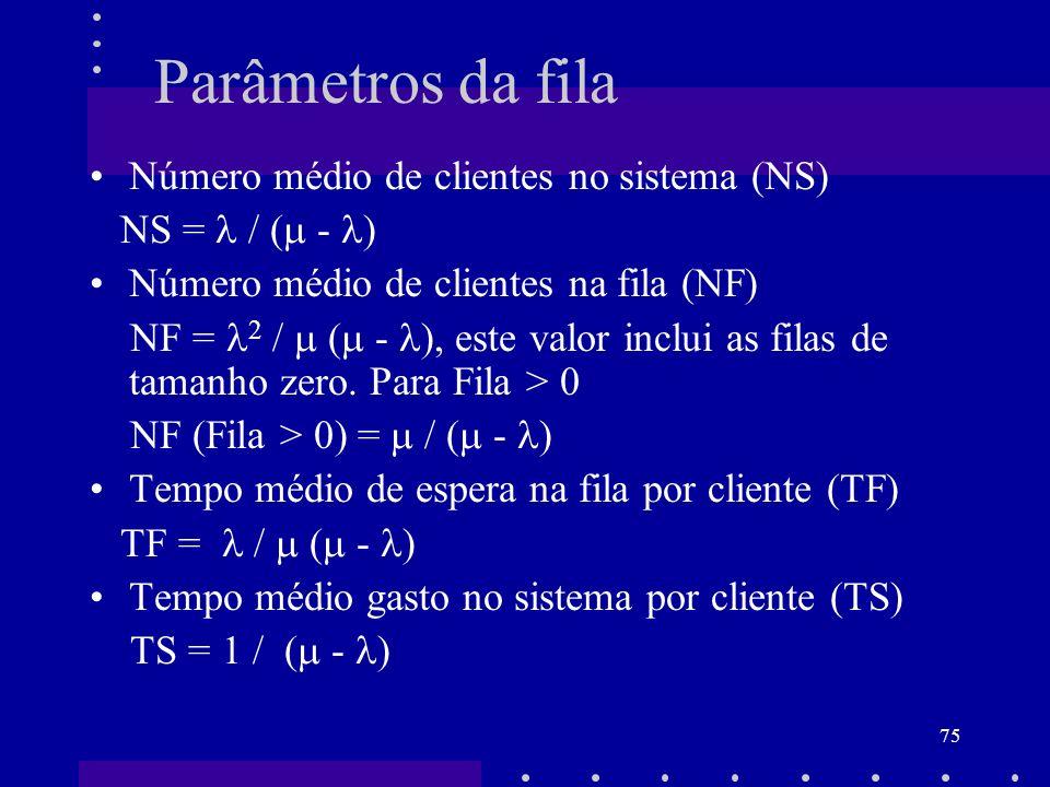 75 Parâmetros da fila Número médio de clientes no sistema (NS) NS = / ( - ) Número médio de clientes na fila (NF) NF = 2 / ( - ), este valor inclui as