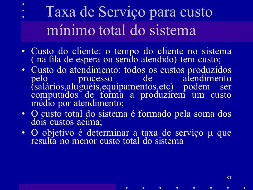 81 Taxa de Serviço para custo mínimo total do sistema Custo do cliente: o tempo do cliente no sistema ( na fila de espera ou sendo atendido) tem custo