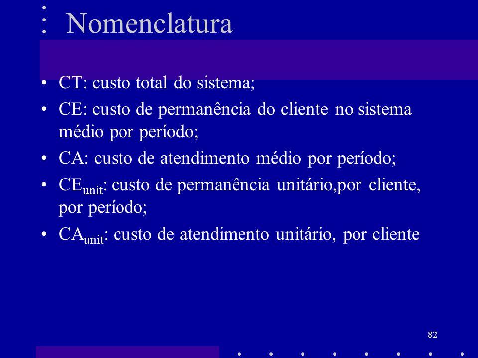 82 Nomenclatura CT: custo total do sistema; CE: custo de permanência do cliente no sistema médio por período; CA: custo de atendimento médio por perío