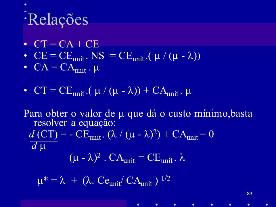 83 Relações CT = CA + CE CE = CE unit. NS = CE unit.( / ( - )) CA = CA unit. CT = CE unit.( / ( - )) + CA unit. Para obter o valor de que dá o custo m
