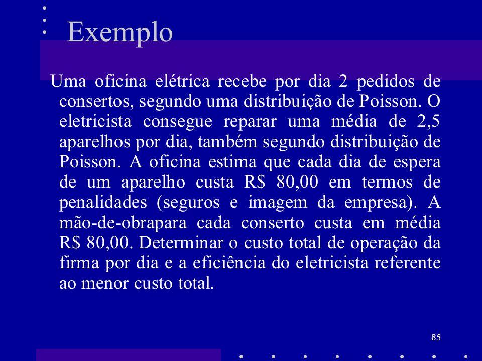 85 Exemplo Uma oficina elétrica recebe por dia 2 pedidos de consertos, segundo uma distribuição de Poisson. O eletricista consegue reparar uma média d