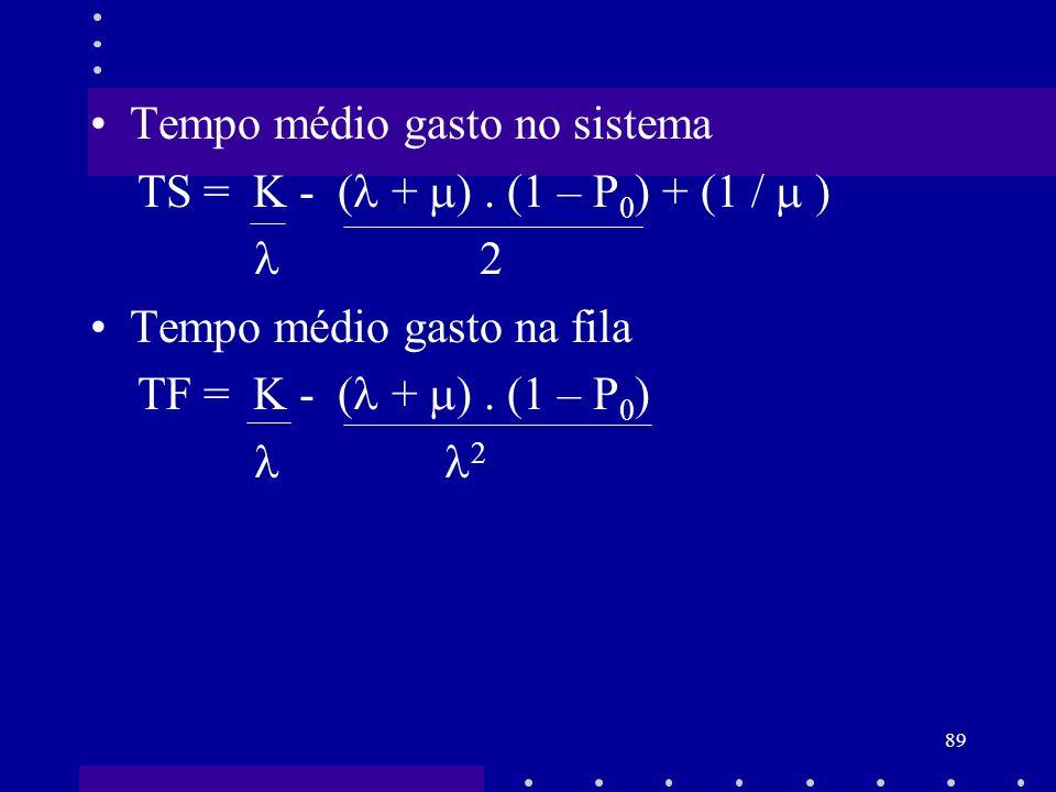 89 Tempo médio gasto no sistema TS = K - ( + ). (1 – P 0 ) + (1 / ) 2 Tempo médio gasto na fila TF = K - ( + ). (1 – P 0 ) 2